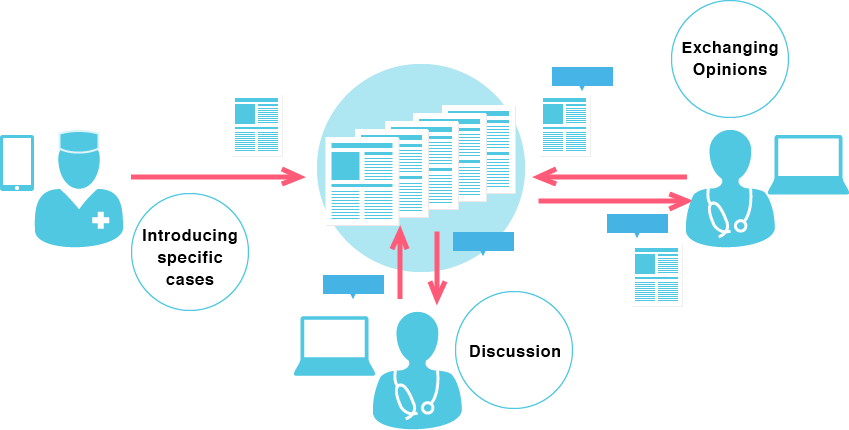 In the e-casebook, there are various discussion forums that allow serious case studies with physicians around the world.